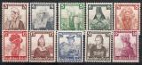 Deutsches Reich Mi.-Nr. 588/97 **