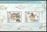 Norden - Grönland - 2006 Block **