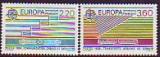 CEPT - Frankreich 1988 **